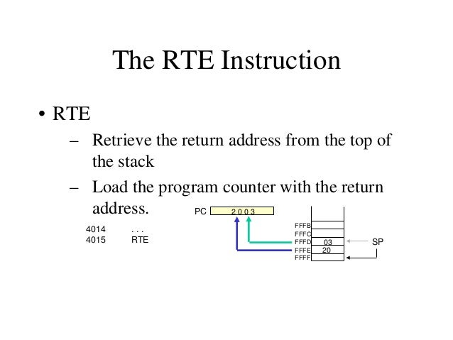 Conditional CALL and RTE Instructions • The 8085 supports conditional CALL and conditional RTE instructions. – The same co...