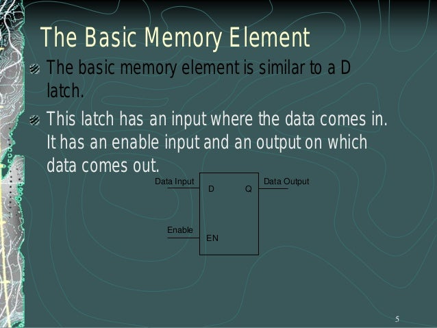 A group of Memory Registers If we represent each memory location (Register) as a block we get the following I0  I1  I2  WR...
