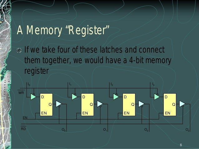 The Design of a Memory Chip So, the previous diagram would now look like the following: I I I I 0  WR  A1 A0  1  2  3  Inp...