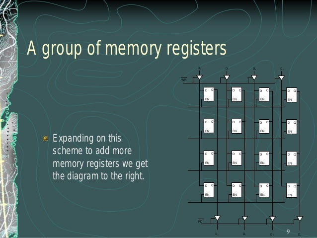 The Design of a Memory Chip  WR  Since we have tri-state buffers on both the inputs and outputs of the flip flops, we can ...