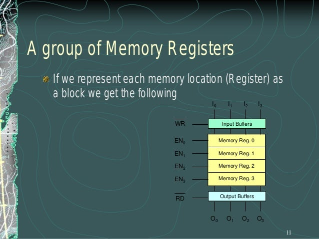 Dimensions of Memory Memory is usually measured by two numbers: its length and its width (Length X Width).    The length...