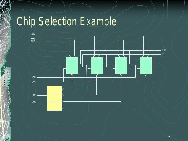 Chip Select Example A chip that uses the combination A15 - A10 = 001000 would have addresses that range from 2000H to 23FF...