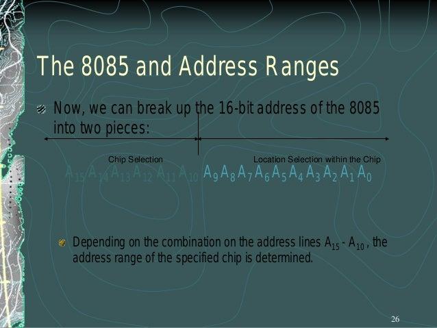 Data Lines CS A0 … A9  CS  CS  D0 … D3 D4 … D7  32