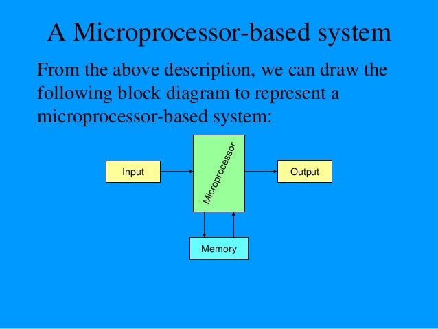 Inside The Microprocessor • Internally, the microprocessor is made up of 3 main units. – The Arithmetic/Logic Unit (ALU) –...