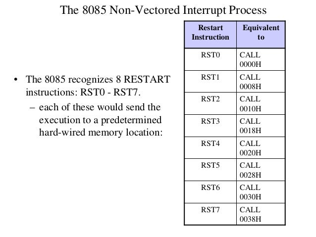 Issues in Implementing INTR Interrupts • How long must INTR remain high? – The microprocessor checks the INTR line one clo...
