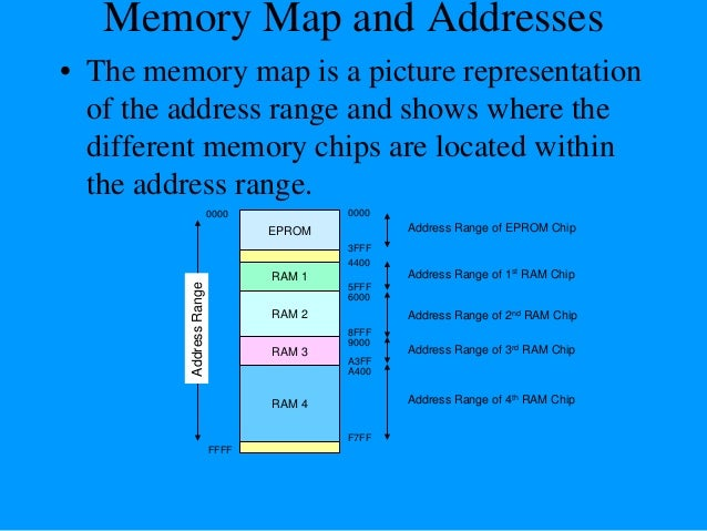Memory • To execute a program: – the user enters its instructions in binary format into the memory. – The microprocessor t...