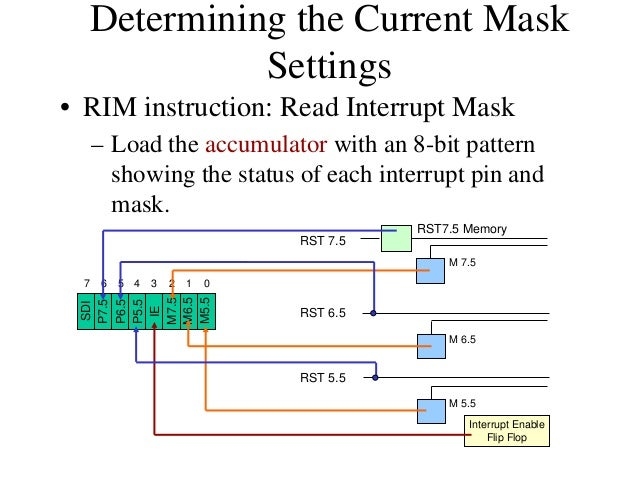 Using RIM and SIM to set Individual Masks  SDI P7.5 P6.5 P5.5 IE M7.5 M6.5 M5.5  – Assume the RST5.5 and RST7.5 are enable...