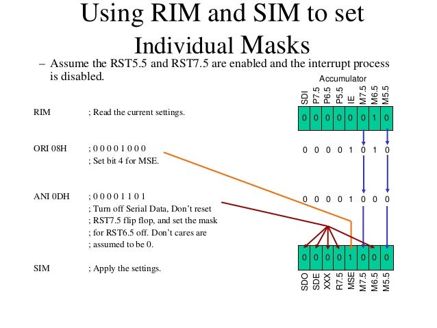 Interfacing the 8259A to the 8085 Dev. 7  Dev. 6  Dev. 4  I7  INTA  I6  Dev. 5  INTR  I5 I4  Dev. 3  I3 I2 I1  Dev. 2  Dev...