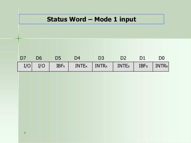 Status  Interrupt  Initialize Ports  Initialize Ports  Read port C for status  Enable INTE No  No  Is Peripheral Ready? ye...