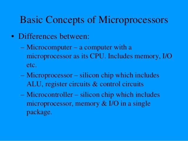 microprocessor 8085 by ramesh gaonkar pdf free