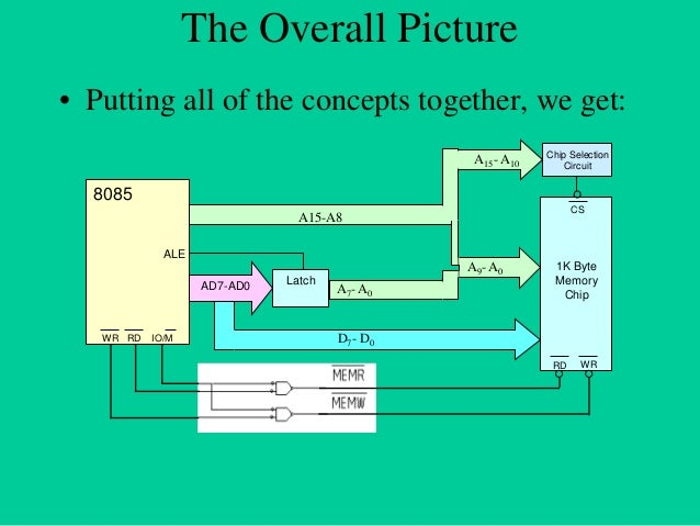 Instruction and Data Formats • Each instruction has two parts. – The first part is the task or operation to be performed. ...