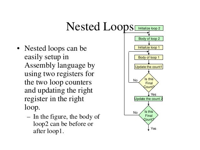Increasing the delay • The delay can be further increased by using register pairs for each of the loop counters in the nes...