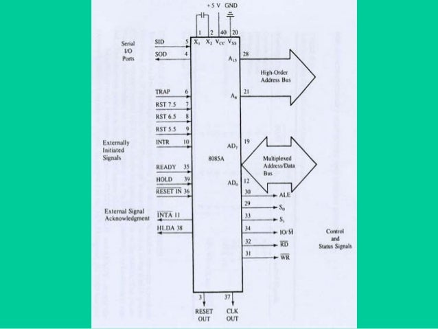 8085 Microprocessor Book By Ramesh Gaonkar