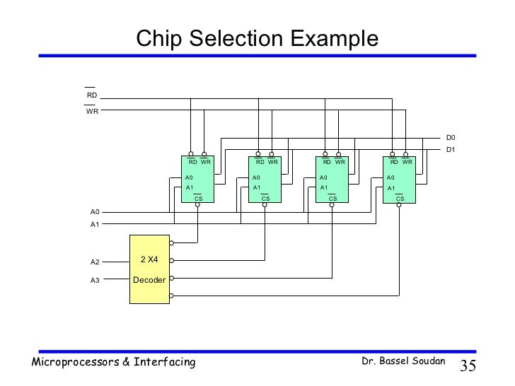 8085 microprocessor architecture ppt for Architecture 8085 microprocessor