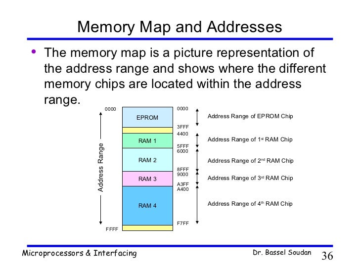 memory locations and addresses Placing variables in specific memory location  it is sometime necessary to place a variable in a specific memory location  #pragma location=address int x.