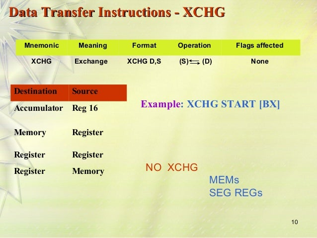 lea instruction in 8086 example