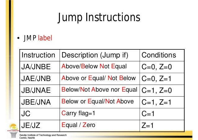 instruction set types Computer instructions and its types - download as pdf file (pdf), text file (txt) or view presentation slides online.