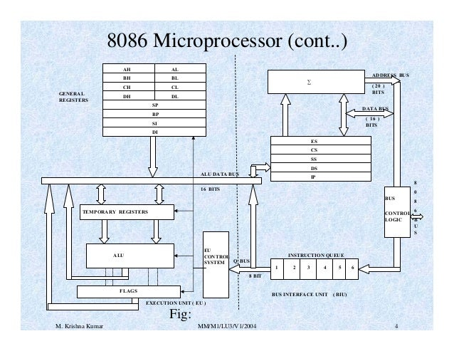 microprocessor 8086 Xk-8086 microprocessor training kit,training box , find complete details about xk-8086 microprocessor training kit,training box,electronic microprocessor,8086 training kit,8086 trainer from educational equipment supplier or manufacturer-shandong xingke intelligent technology co, ltd.