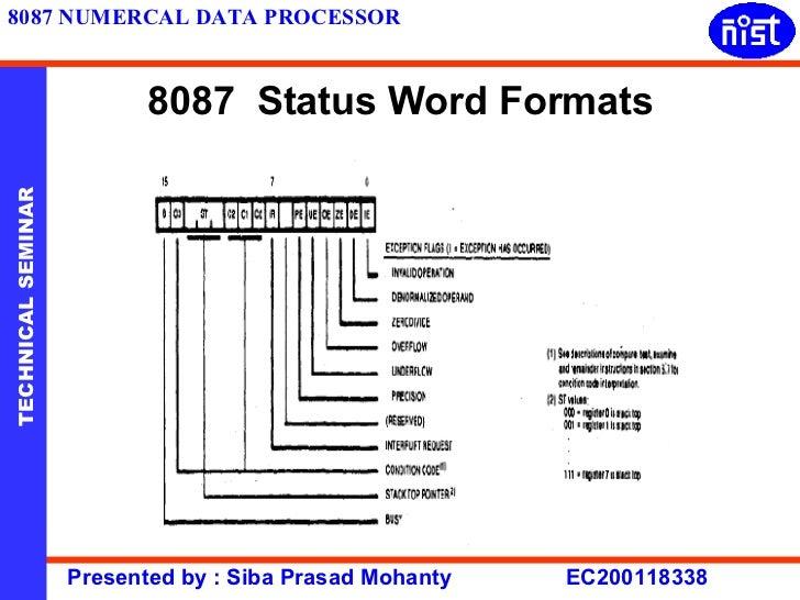 8087 data processor 8087 control word formats 8 ccuart Images