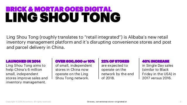 Ling Shou Tong: Alibaba's Next Innovative Disruptor?