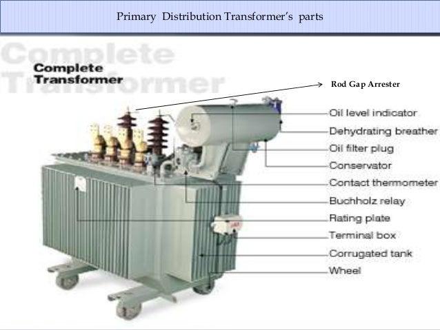 69726637 Ppt On Transformer
