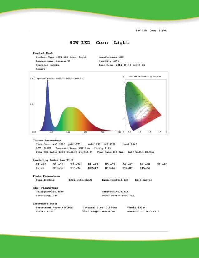 80W LED Corn Light new Slide 3