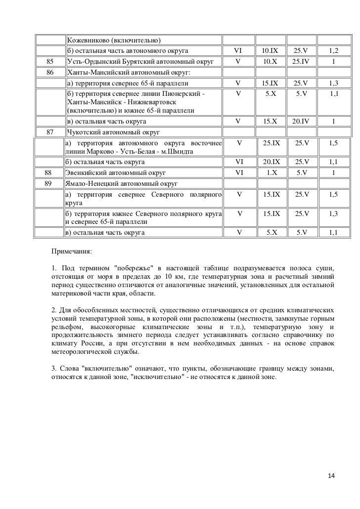 Кожевниково (включительно)      б) остальная часть автономного округа          VI      10.IX    25.V       1,285    Усть-О...