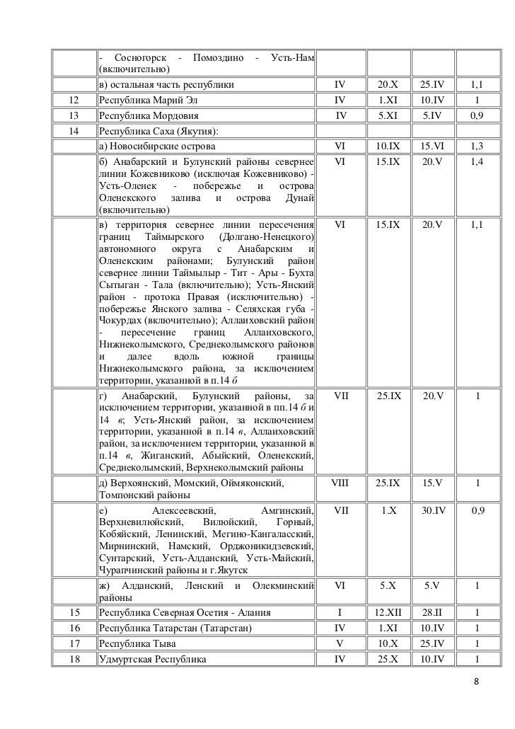 - Сосногорск - Помоздино         -   Усть-Нам     (включительно)     в) остальная часть республики                    IV  ...