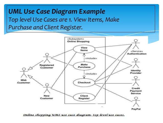 Images For Tree Diagram Probability Calculator Www