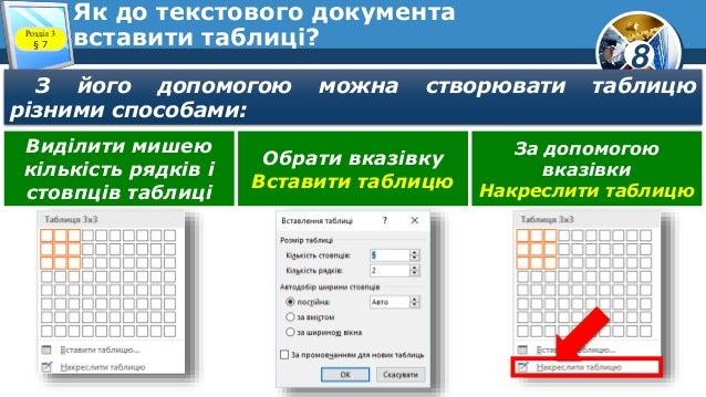 8 Як до текстового документа вставити таблиці?Розділ 3 § 7 З його допомогою можна створювати таблицю різними способами: Ви...