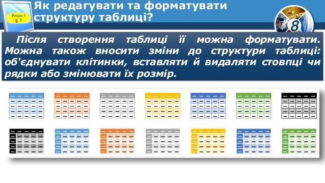 8 Як редагувати та форматувати структуру таблиці?Розділ 3 § 7 Після створення таблиці її можна форматувати. Можна також вн...