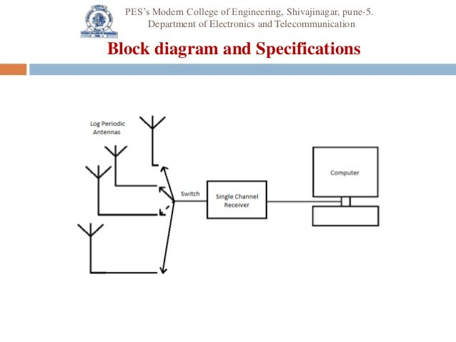 design and implementation of log periodic antenna rh slideshare net horn antenna block diagram antenna system block diagram