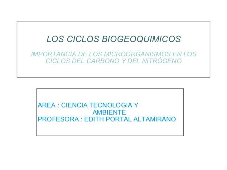 LOS CICLOS BIOGEOQUIMICOS IMPORTANCIA DE LOS MICROORGANISMOS EN LOS CICLOS DEL CARBONO Y DEL NITRÓGENO AREA : CIENCIA TECN...