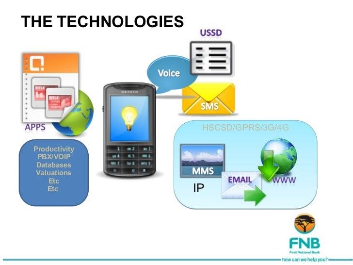 Fnb App Exe
