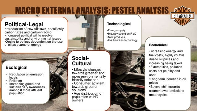 group8 mode12014 harley davidson assignment presentation version 9 ma u2026