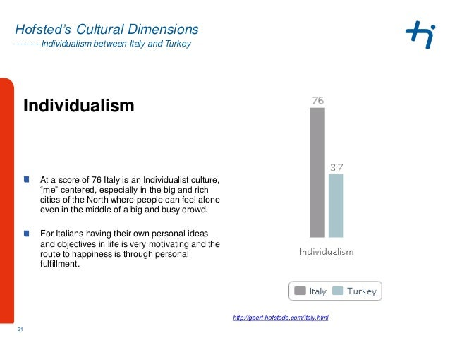 hofstede cultural dimensions germany vs usa