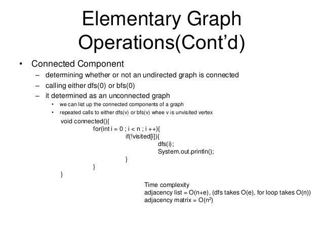 8150 graphs