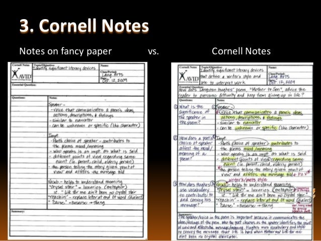 Avid Overview  Cornell Notes