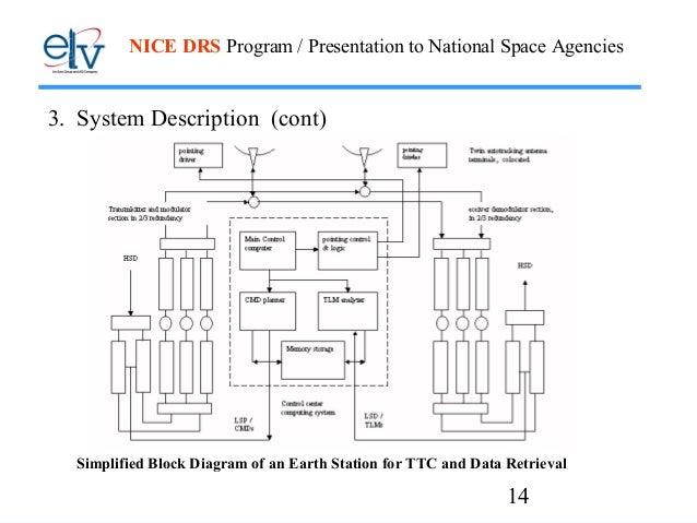 nice drs presentation 060710  1