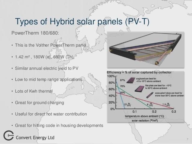 Convert Energy Pv T Basics