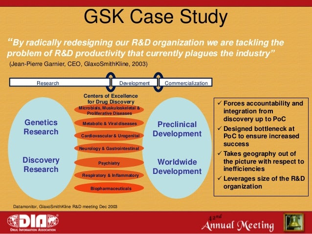 gsk case study geography Free essays on glaxosmithkline   a study on gsk's r&d in china  (product types and geography) – size, region, the factors will render high market share for .