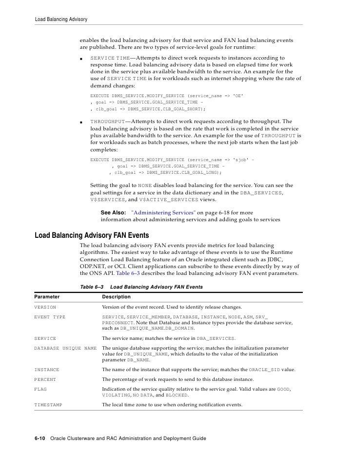 Load Balancing Advisory                      enables the load balancing advisory for that service and FAN load balancing e...