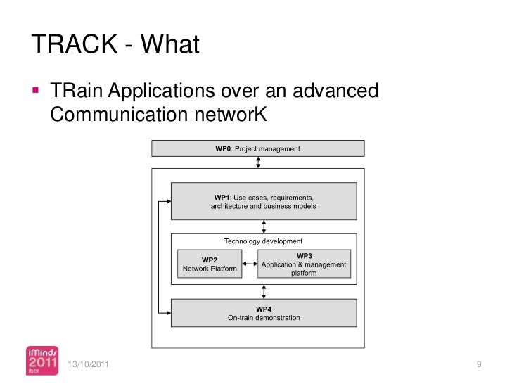 TRACK - What TRain Applications over an advanced  Communication networK   13/10/2011                           9