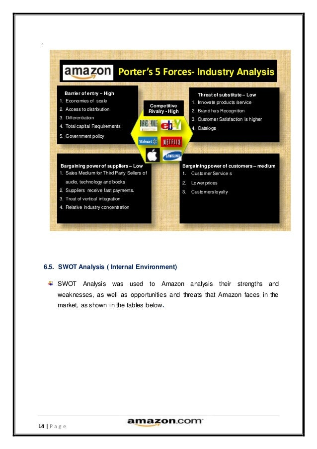 Marketing group assignment for Porter 5 forces reference