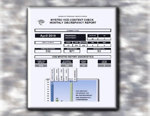 Excel portfolio
