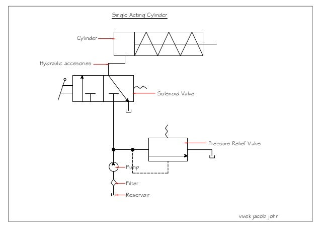 single acting cylinder   hydraulic    circuit design