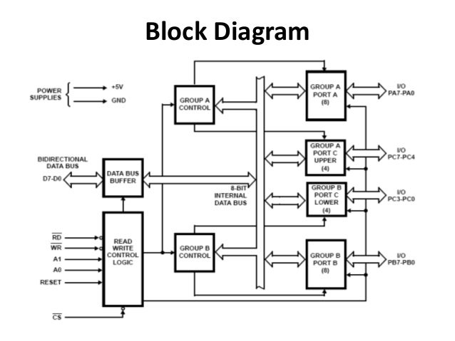 audio interface block diagram