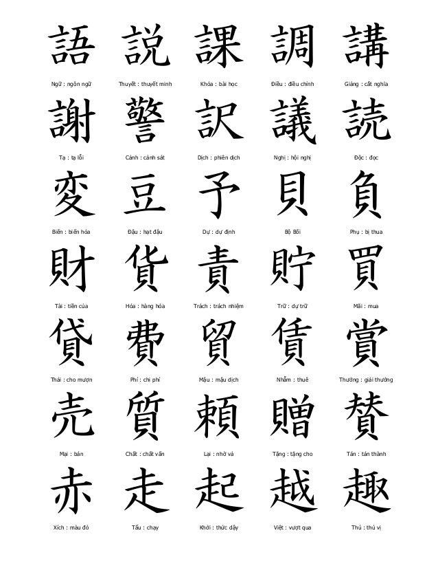 語  Ngữ : ngôn ngữ  説  Thuyết : thuyết minh  課  Khóa : bài học  調  Điều : điều chỉnh  講  Giảng : cắt nghĩa  謝  Tạ : tạ lỗi ...