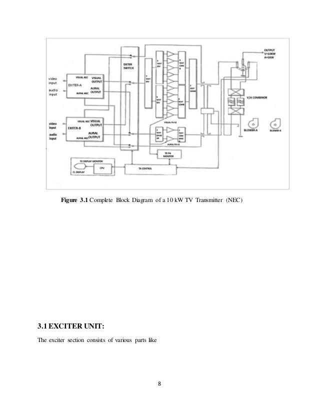82746248 study-of-nec-transmitter