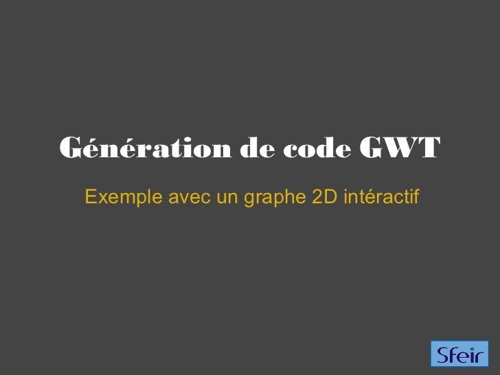 Génération de code GWT Exemple avec un graphe 2D intéractif